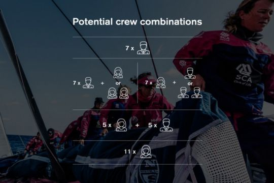https://www.bateaux.com/src/applications/news/imaloader/images/bateaux/2016-10/60-volvo-ocean-race-femmes/femmes-a-bord.jpg