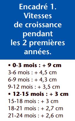 http://www.jim.fr/e-docs/00/02/9E/0D/media_encadre1.png