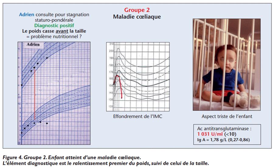 http://www.jim.fr/e-docs/00/02/9E/0D/media_pediatrie4.png