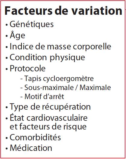https://www.cardiologie-pratique.com/sites/www.cardiologie-pratique.com/files/images/article-journal/capture_decran_2018-05-29_a_15.20.32.png