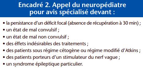 https://www.jim.fr/e-docs/00/02/A9/51/media_encadre2.png