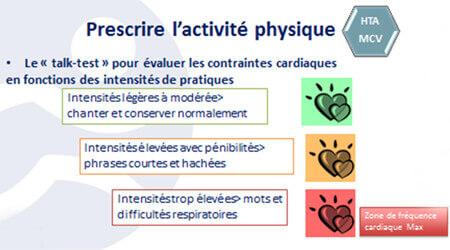 HTA : prescrire l'activité physique
