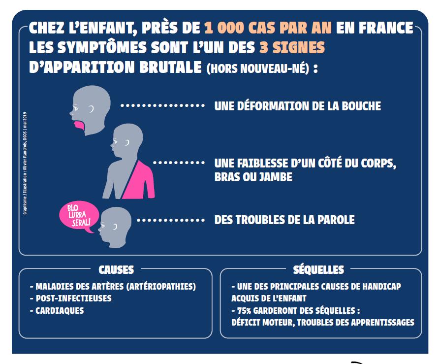 https://www.egora.fr/sites/egora.fr/files/sites/egora.fr/files/imce/avc-enfant.png