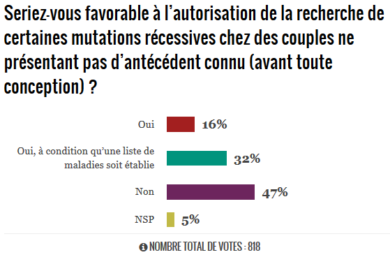 https://www.jim.fr/e-docs/00/02/BE/F8/media_sondage.png