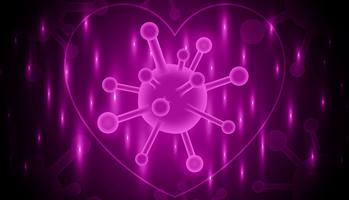 COVID-19 et risque cardiovasculaire